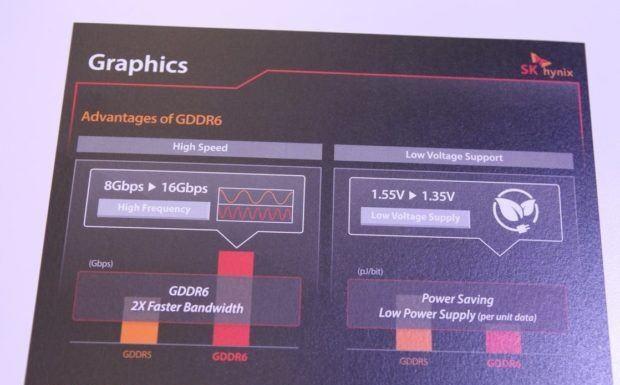Next-gen GeForce 20-series GPUs feature Hynix's GDDR6 memory