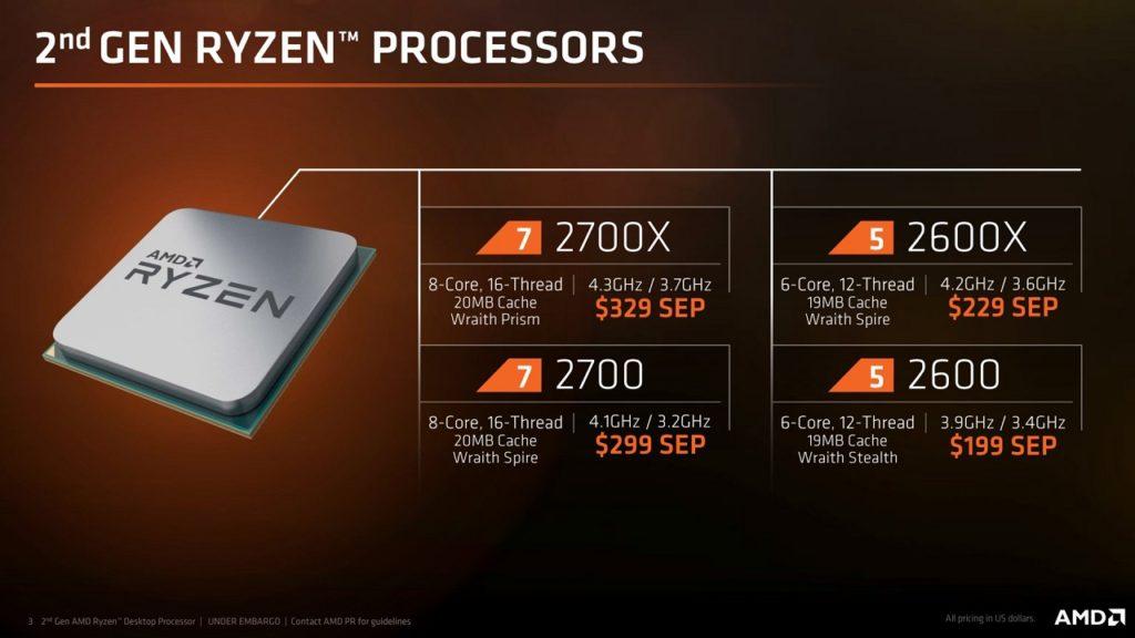 No Ryzen 7 2800X as part of the 2nd Gen Ryzen lineup