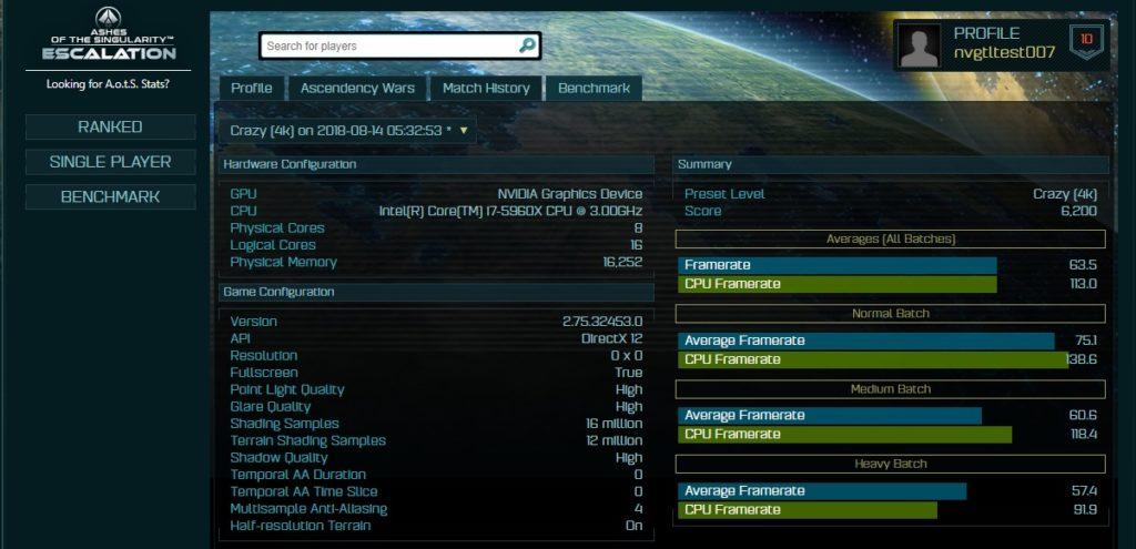 Nvidia RTX 2080 AotS benchmark