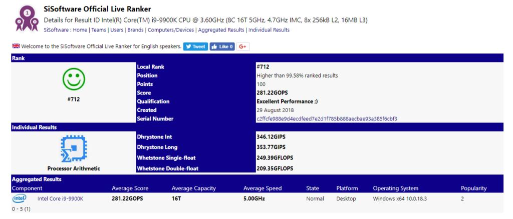 Intel Core i9-9900K SiSoft benchmark