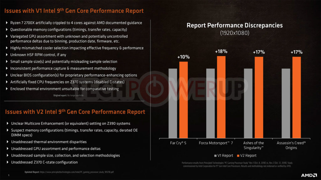AMD: Issues with PT 9th-gen Intel Benchmarks