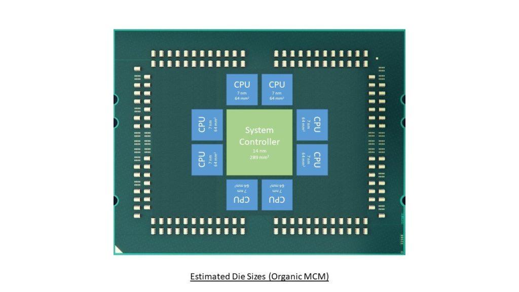 The 64-core AMD Epyc 2 Rome processor