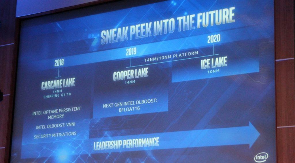 Intel 10nm delayed until 2020