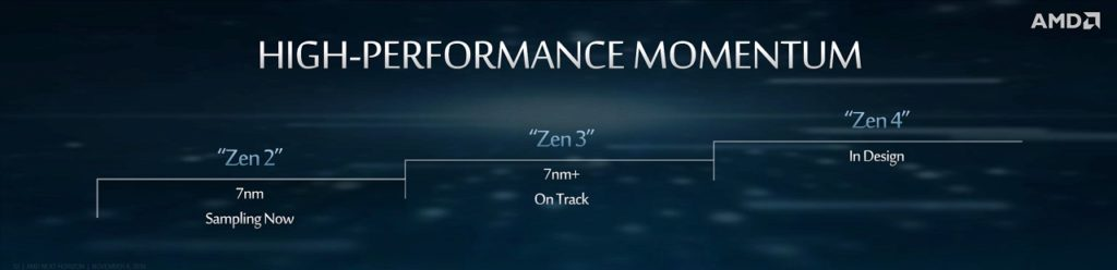 AMD Zen 3 and Zen 4 release plans