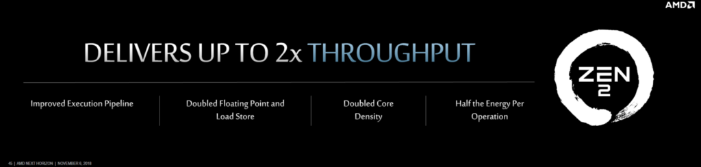 Zen 2 delivers up to 2x throughput