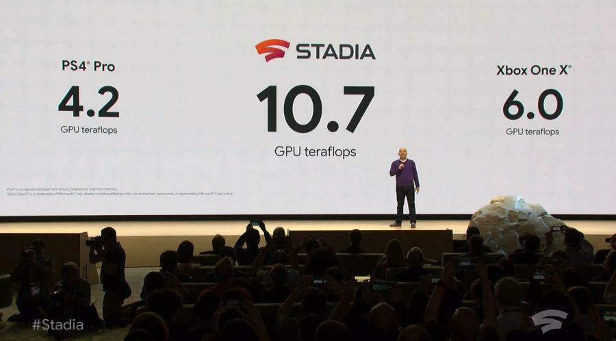 Google Stadia GPU teraflops