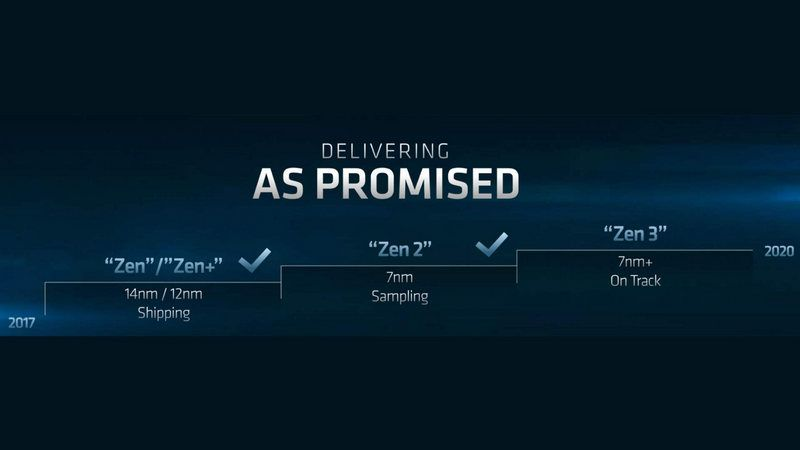 AMD 7nm Zen roadmap